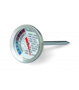 Thermomètre à viande Lacor