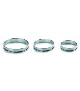 Tarte de bord anneau tournant du Lacor